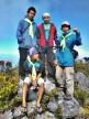 Angkatan Ultraviolet Paitua-MTU